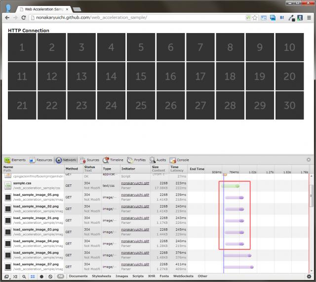 Google Chromeの同時接続数調査