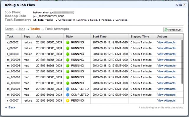 mahout-emr-running-debug-3-tasks