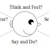 empathymap_eyeCatch
