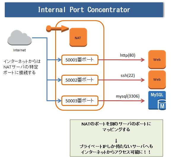 20130706_blog_IPC02
