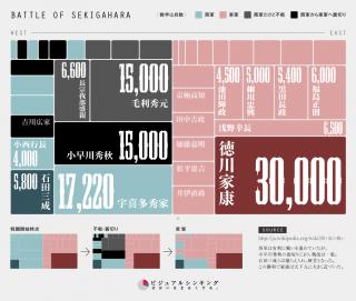 battle_of_sekigahara_l