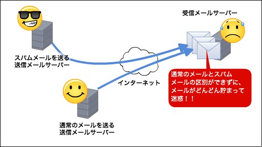 sendmail01