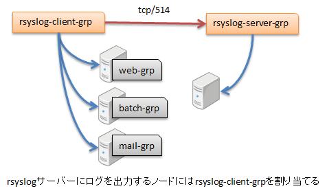 20131003_cloudformation_002