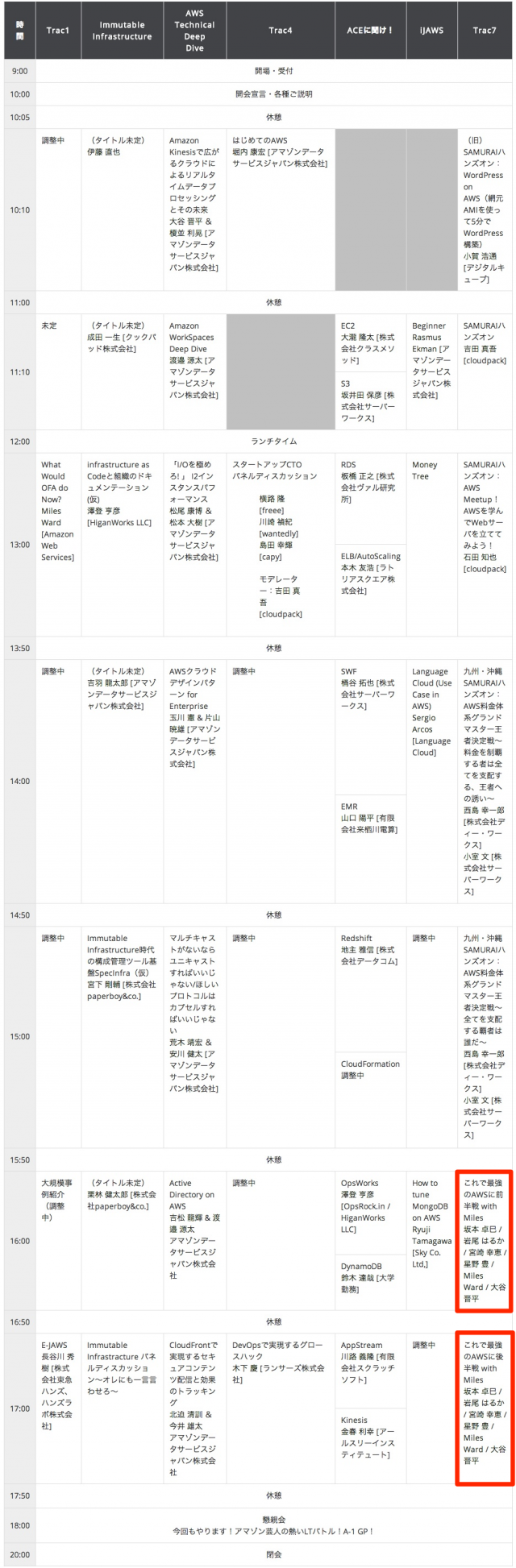 jaws-days-2014-timetable-strongest-aws