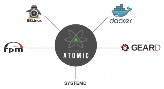 Red_Hat-Project-Atomic-Introduction