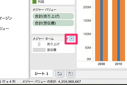 tableau-graph_11