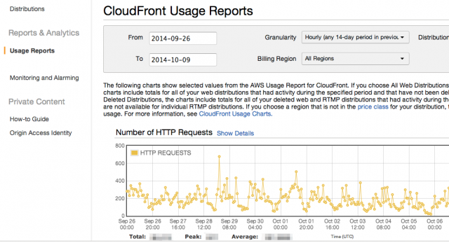 cloudfront-usage01