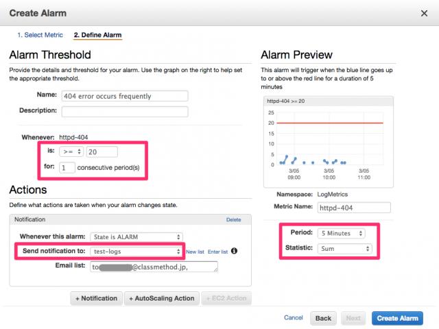 CloudWatchでログにアラームを作成する