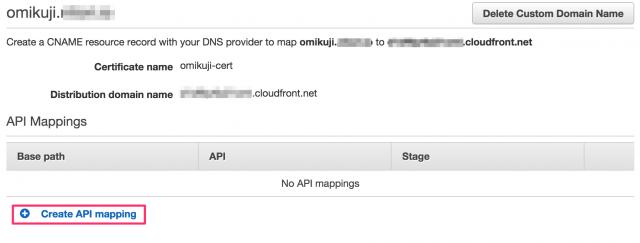 API_Gateway