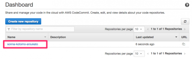 AWS_CodeCommit_Management 3