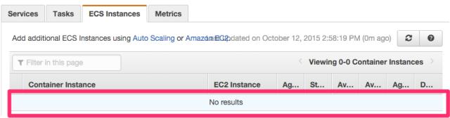 Amazon_EC2_Container_Service 6