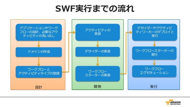 SWF_introduce2