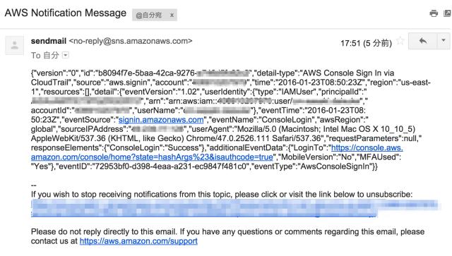 AWS_Notification_Message_-_sasaki_daisuke_classmethod_jp_-_Classmethod_jp_メール