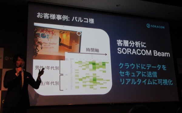 soracom-connected-01keynote_15