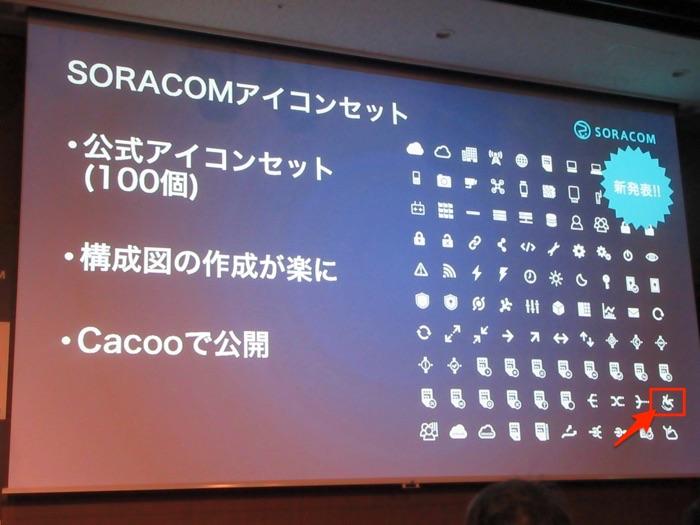 soracom-icon-set