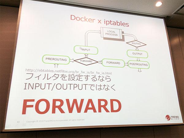 Docker x iptables