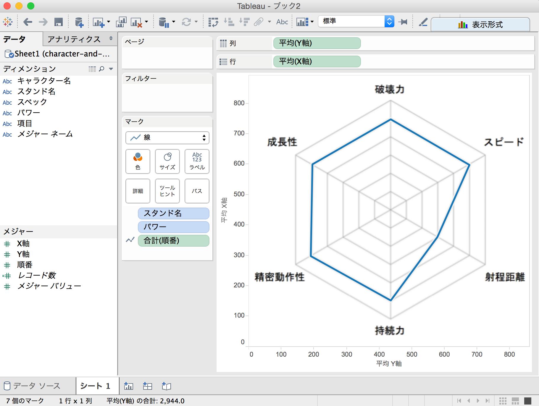 how to create radar chart in tableau