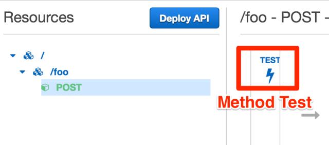 api-gateway-method-test-enter
