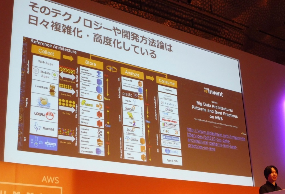 aws-summit-2016-bigdata101_01