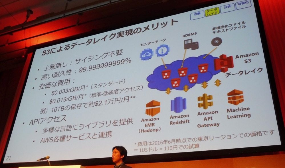 aws-summit-2016-cloud-bigdata-foundation_06