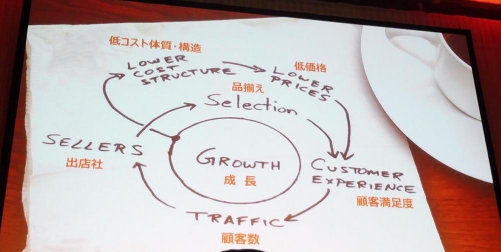 aws-summit-tokyo-2016-keynote_15