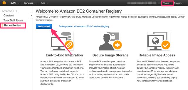 Amazon_EC2_Container_Service 7