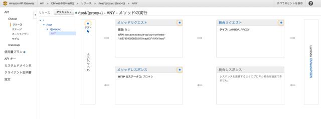 API_GatewayNewFeatures8