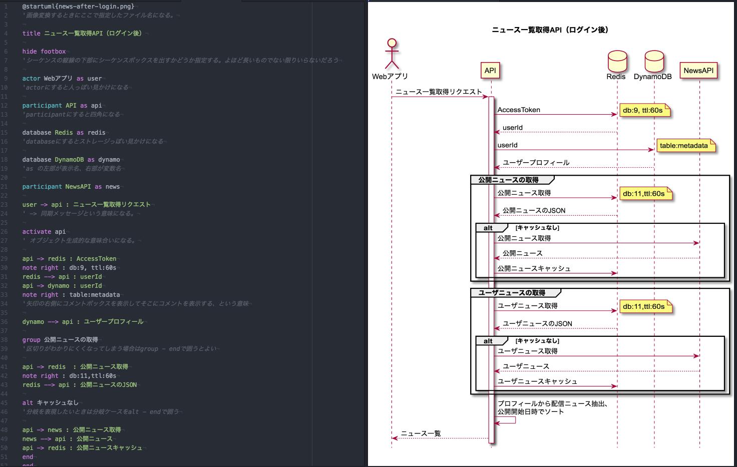 Atom と PlantUML で快適シーケンス図駆動開発ライフ | Developers.IO