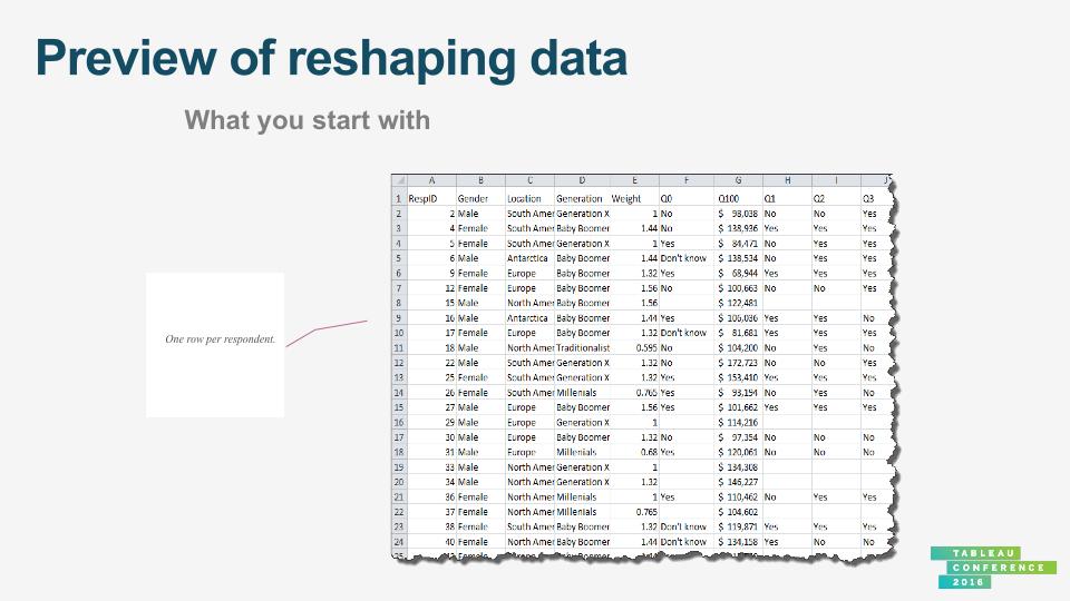 BRK51151_PPT_Visualizing_survey_data 10