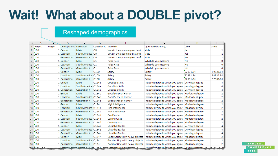 BRK51151_PPT_Visualizing_survey_data 13