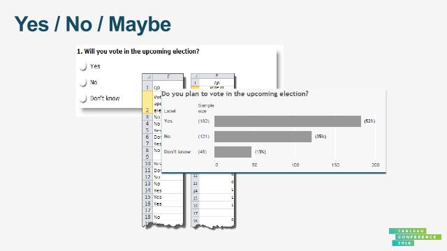 BRK51151_PPT_Visualizing_survey_data 7