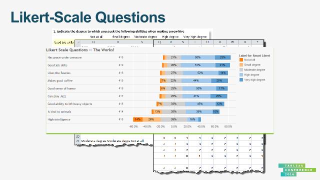 BRK51151_PPT_Visualizing_survey_data 9