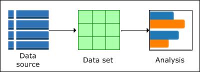 qs_data-flow