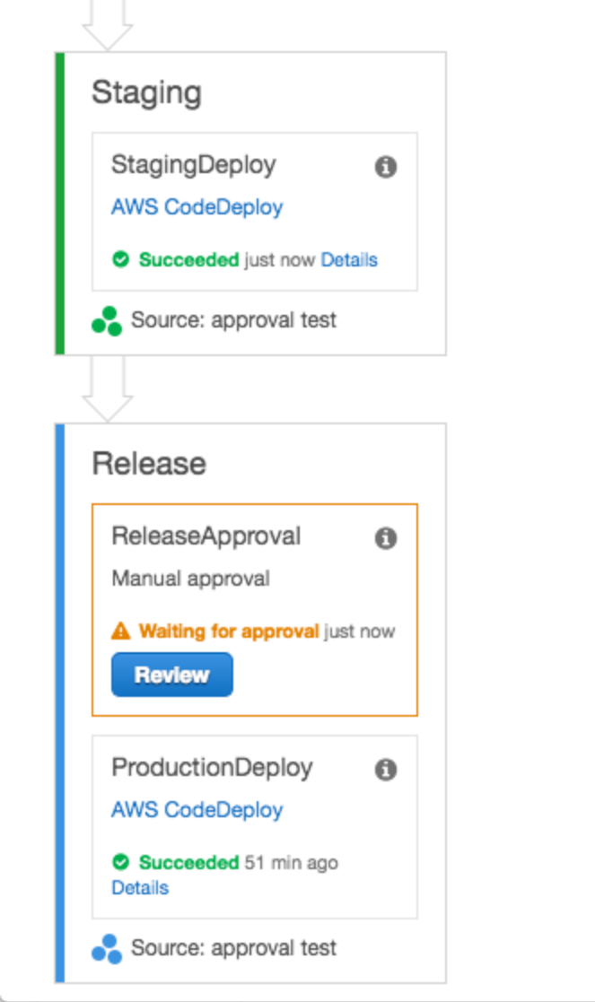 AWS_CodePipeline_Management_Console_15