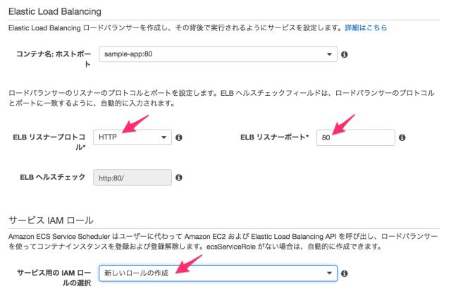 Amazon_EC2_Container_Service_8