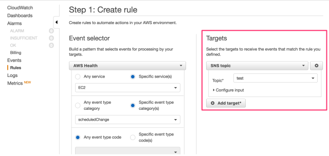 CloudWatch Events Targets
