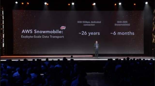 amazon-snowmobile-released-4