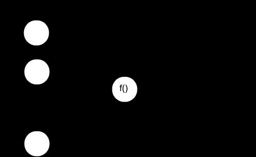 perceptron