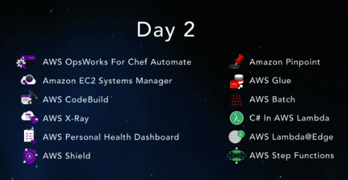 reinvent2016-keynote-day3_15