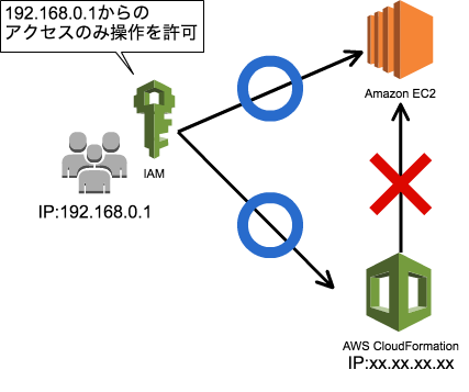 20170215_amc-1