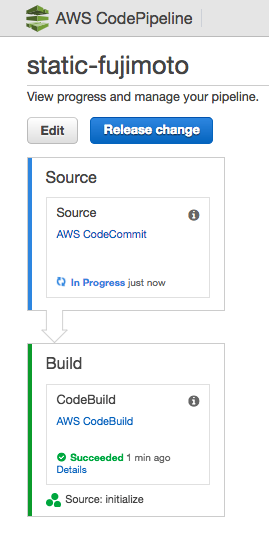 AWS_CodePipeline_Management_Console 3