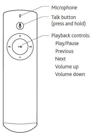 alexa-remote-control-detail