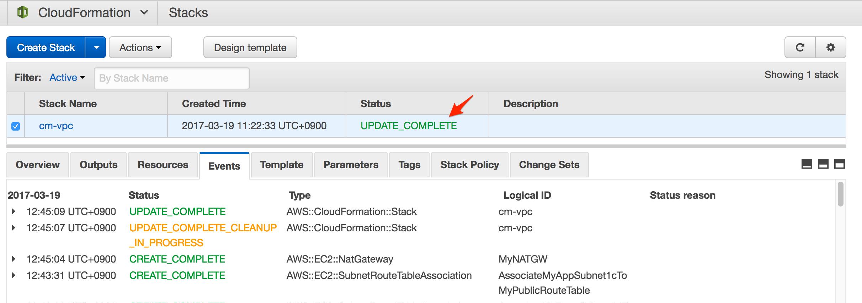 CloudFormation_Management_Console