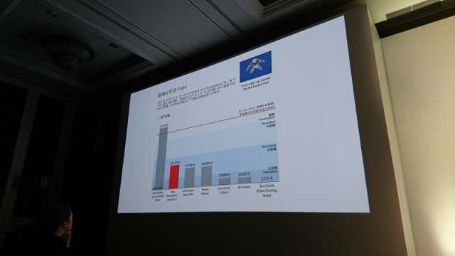 report-tc17-tokyo-keynote-03-session2-37
