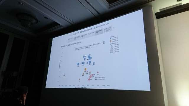 report-tc17-tokyo-keynote-03-session2-44