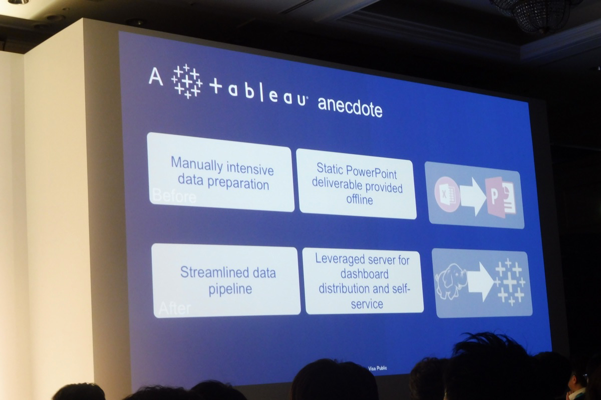 tableau-conference-2017-report-keynote-01_10