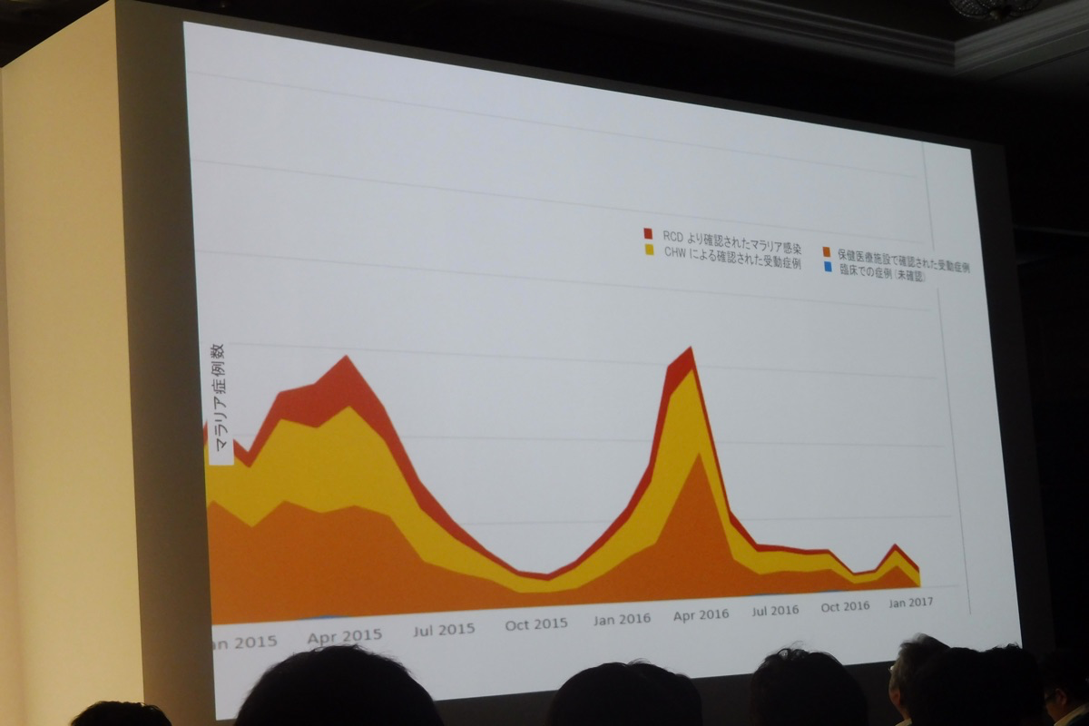 tableau-conference-2017-report-keynote-01_19