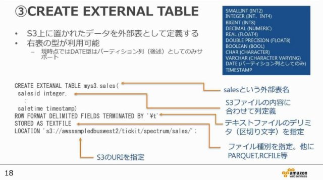 20170607-aws-blackbelt-using-redshift-spectrum-3