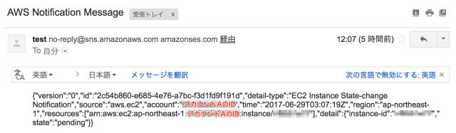 AWS_Notification_Message_-_morinaga_taishi_classmethod_jp_-_Classmethod_jp_メール