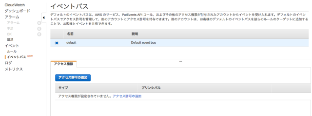 CloudWatch_Management_Console 2